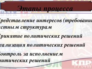 Этапы процесса 1.Представление интересов (требований) властным структурам 2.Прин
