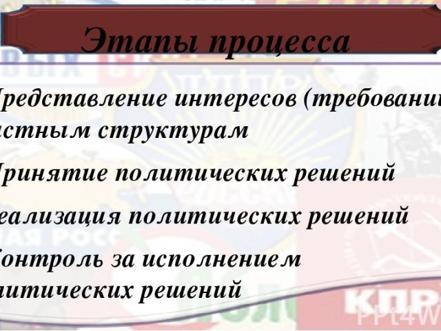 Этапы процесса 1.Представление интересов (требований) властным структурам 2.Принятие политических решений 3.Реализация политических решений 4.Контроль за исполнением политических решений
