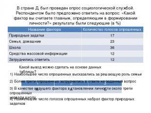 В стране Д. был проведен опрос социологической службой. Респондентом было предло