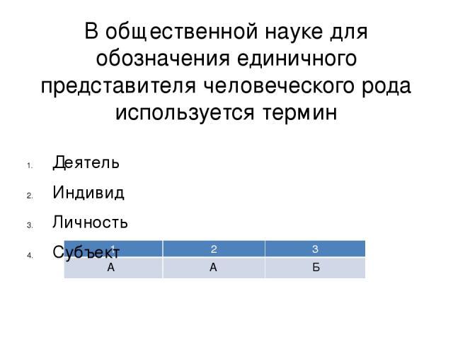 В общественной науке для обозначения единичного представителя человеческого рода используется термин Деятель Индивид Личность Субъект А А Б 1 2 3