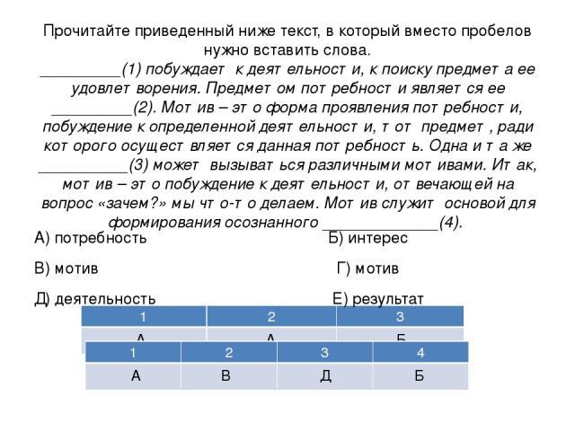 Прочитайте приведенный ниже текст, в который вместо пробелов нужно вставить слова. _________(1) побуждает к деятельности, к поиску предмета ее удовлетворения. Предметом потребности является ее _________(2). Мотив – это форма проявления потребности, …