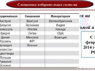 Смешанная избирательная система избирательная система, основанная на сочетании д