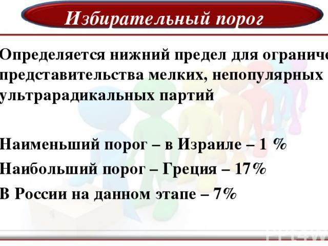 Избирательный порог Определяется нижний предел для ограничения представительства мелких, непопулярных или ультрарадикальных партий Наименьший порог – в Израиле – 1 % Наибольший порог – Греция – 17% В России на данном этапе – 7%