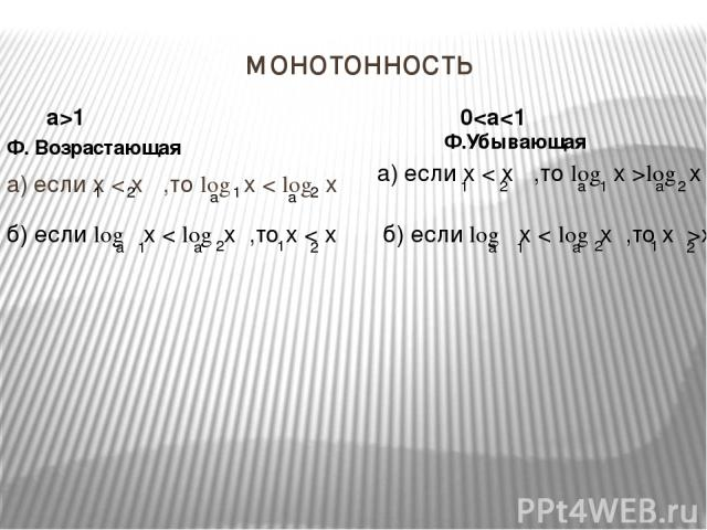 монотонность а) если x < x ,то log x < log x 1 a б) если log x < log x ,то x >x a 1 Ф. Возрастающая Ф.Убывающая a 2 1 2 a>1 2 1 2 a 0