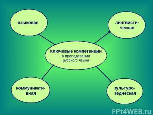 Ключевые компетенции в преподавании русского языка языковая лингвисти-ческая ком