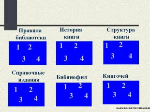 Правила библиотеки Справочные издания История книги Структура книги 1 2 3 4 1 2