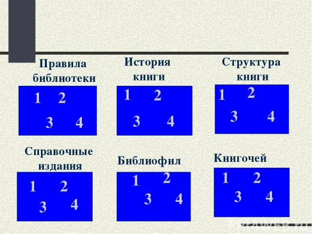Правила библиотеки Справочные издания История книги Структура книги 1 2 3 4 1 2 3 4 1 2 3 4 1 2 3 4 1 2 3 4 2 1 3 4 Книгочей Библиофил
