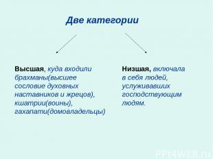 Две категории Высшая, куда входили брахманы(высшее сословие духовных наставников
