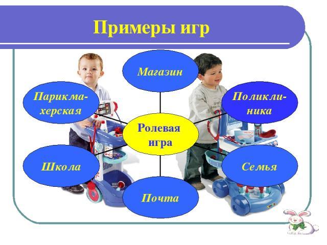 Примеры игр