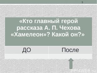 «Кто главный герой рассказа А. П. Чехова «Хамелеон»? Какой он?» ДО После