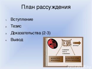 План рассуждения Вступление Тезис Доказательства (2-3) Вывод