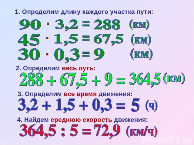 3. Определим все время движения: 2. Определим весь путь: 1. Определим длину каждого участка пути: 4. Найдем среднюю скорость движения: