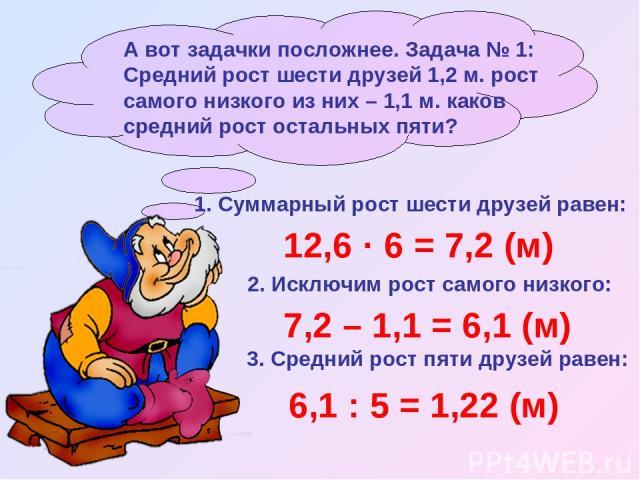 1. Суммарный рост шести друзей равен: 12,6 · 6 = 7,2 (м) 2. Исключим рост самого низкого: 7,2 – 1,1 = 6,1 (м) 3. Средний рост пяти друзей равен: 6,1 : 5 = 1,22 (м)