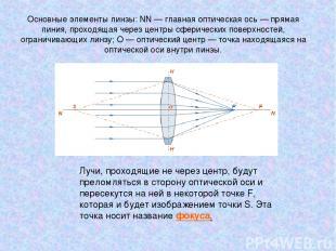Основные элементы линзы: NN— главная оптическая ось— прямая линия, проходящая