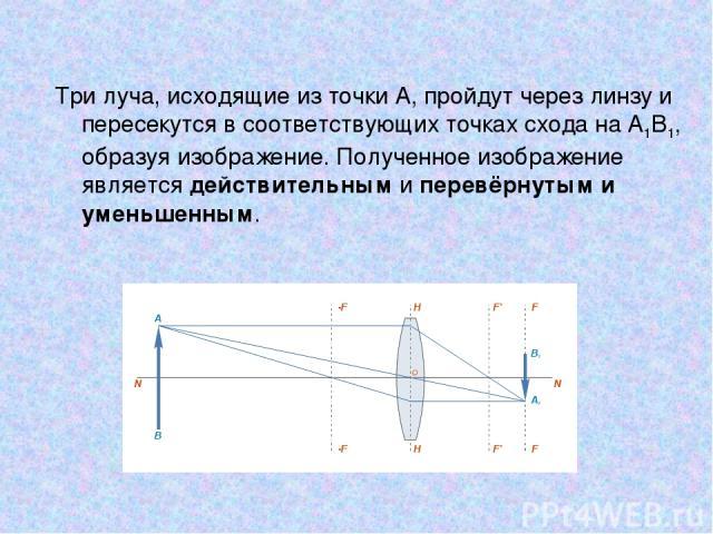 Три луча, исходящие из точки A, пройдут через линзу и пересекутся в соответствующих точках схода на A1B1, образуя изображение. Полученное изображение является действительным и перевёрнутым и уменьшенным.
