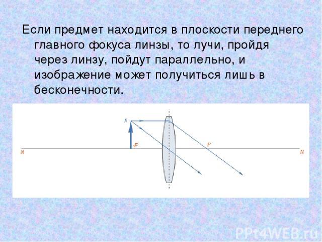 Если предмет находится в плоскости переднего главного фокуса линзы, то лучи, пройдя через линзу, пойдут параллельно, и изображение может получиться лишь в бесконечности.