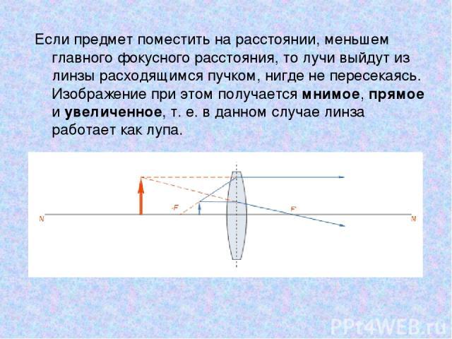 Если предмет поместить на расстоянии, меньшем главного фокусного расстояния, то лучи выйдут из линзы расходящимся пучком, нигде не пересекаясь. Изображение при этом получается мнимое, прямое и увеличенное, т.е. в данном случае линза работает как лупа.