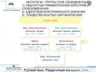Русский язык. Раздаточный материал, 3 кл., с.95 ЧАСТИ РЕЧИ - ГРУППЫ СЛОВ, ОБЪЕДИ