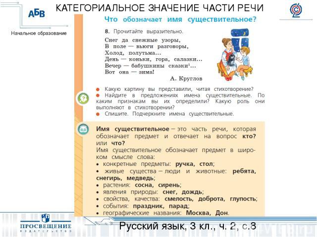 Русский язык, 3 кл., ч. 2, с.8 КАТЕГОРИАЛЬНОЕ ЗНАЧЕНИЕ ЧАСТИ РЕЧИ Начальное образование