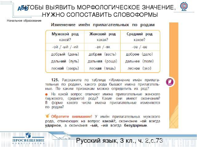 Русский язык, 3 кл., ч. 2,с.73 ЧТОБЫ ВЫЯВИТЬ МОРФОЛОГИЧЕСКОЕ ЗНАЧЕНИЕ, НУЖНО СОПОСТАВИТЬ СЛОВОФОРМЫ Начальное образование