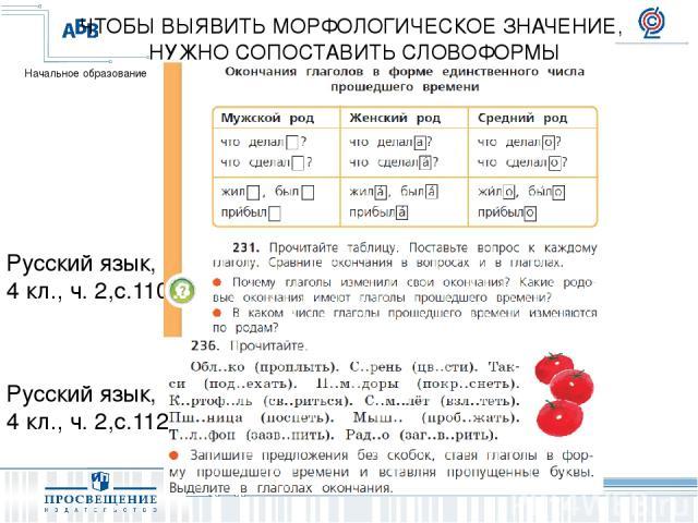 Русский язык, 4 кл., ч. 2,с.110 ЧТОБЫ ВЫЯВИТЬ МОРФОЛОГИЧЕСКОЕ ЗНАЧЕНИЕ, НУЖНО СОПОСТАВИТЬ СЛОВОФОРМЫ Русский язык, 4 кл., ч. 2,с.112 Начальное образование