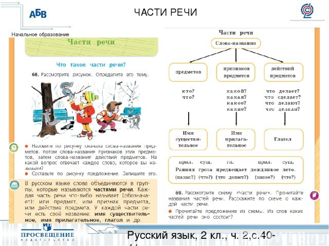 Русский язык, 2 кл., ч. 2,с.40-41 ЧАСТИ РЕЧИ Начальное образование