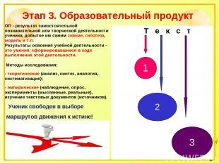 Этап 3. Образовательный продукт ОП - результат самостоятельной познавательной ил