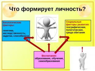 Что формирует личность? Биологические факторы: генетика, наследственность, задат