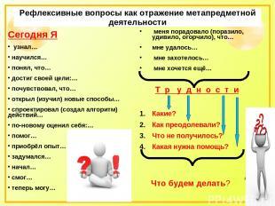 Рефлексивные вопросы как отражение метапредметной деятельности Сегодня Я узнал…