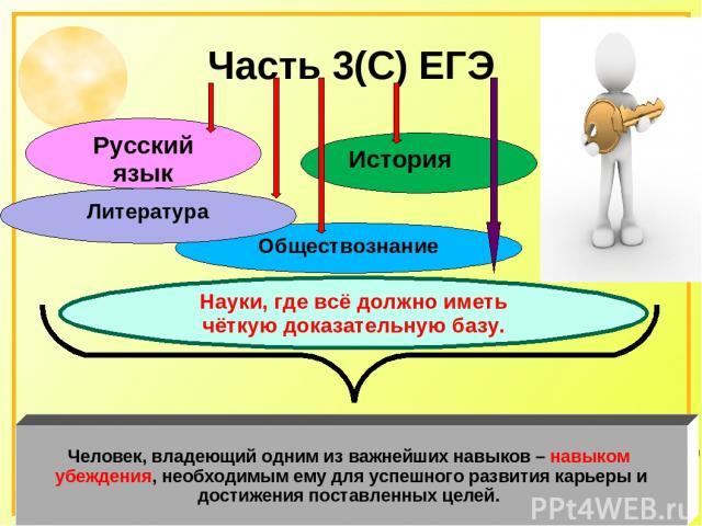 Часть 3(С) ЕГЭ Русский язык История Обществознание Литература Человек, владеющий одним из важнейших навыков – навыком убеждения, необходимым ему для успешного развития карьеры и достижения поставленных целей. Науки, где всё должно иметь чёткую доказ…