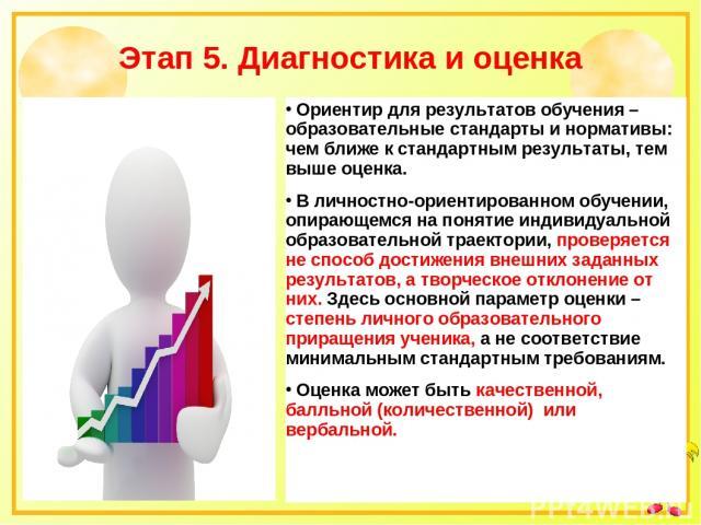 Этап 5. Диагностика и оценка Ориентир для результатов обучения – образовательные стандарты и нормативы: чем ближе к стандартным результаты, тем выше оценка. В личностно-ориентированном обучении, опирающемся на понятие индивидуальной образовательной …