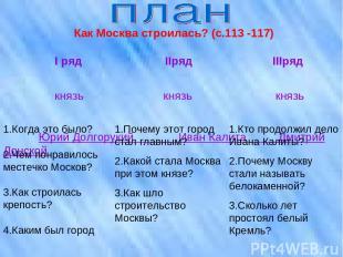 Как Москва строилась? (с.113 -117) I ряд IIряд IIIряд князь князь князь Юрий Дол