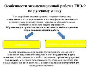 Особенности экзаменационной работы ГВЭ-9 по русскому языку При разработке экзаме