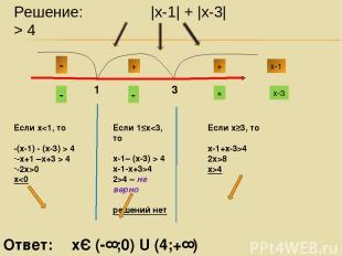 Решение: |х-1| + |х-3| > 4 Если х 4 -х+1 –х+3 > 4 -2х>0 х4 2>4 – не верно решени