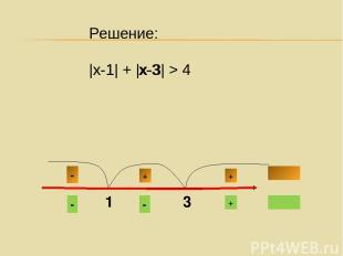 - + + + - - Решение: |х-1| + |х-3| > 4 х-1 х-3