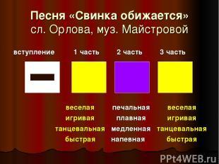 Песня «Свинка обижается» сл. Орлова, муз. Майстровой вступление 1 часть 2 часть