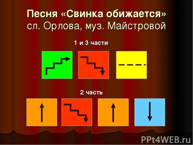 Песня «Свинка обижается» сл. Орлова, муз. Майстровой 1 и 3 части 2 часть