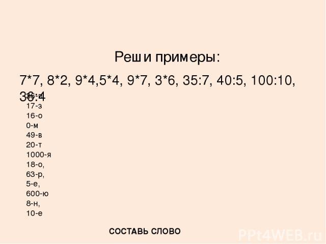 Реши примеры: 7*7, 8*2, 9*4,5*4, 9*7, 3*6, 35:7, 40:5, 100:10, 36:4 36-п 17-з 16-о 0-м 49-в 20-т 1000-я 18-о, 63-р, 5-е, 600-ю 8-н, 10-е СОСТАВЬ СЛОВО