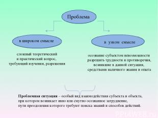 Проблема сложный теоретический и практический вопрос, требующий изучения, разреш