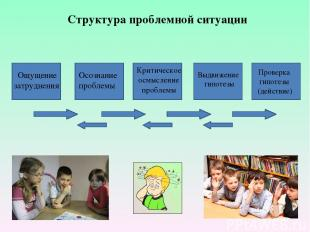 Структура проблемной ситуации