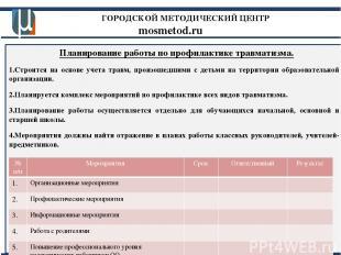 ГОРОДСКОЙ МЕТОДИЧЕСКИЙ ЦЕНТР mosmetod.ru Планирование работы по профилактике тра