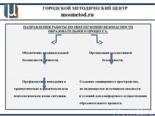 ГОРОДСКОЙ МЕТОДИЧЕСКИЙ ЦЕНТР mosmetod.ru НАПРАВЛЕНИЯ РАБОТЫ ПО ОБЕСПЕЧЕНИЮ БЕЗОП