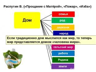 Распутин В. («Прощание с Матёрой», «Пожар», «Изба») Если традиционно дом мыслилс