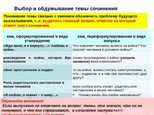 Понимание темы связано с умением обозначить проблему будущего высказывания, т. е