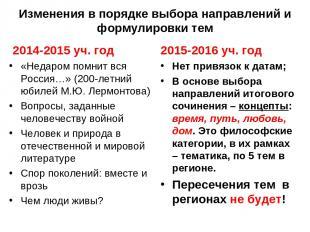 Изменения в порядке выбора направлений и формулировки тем 2014-2015 уч. год «Нед