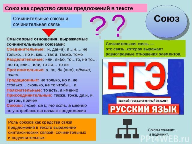 Союзкак средство связи предложений в тексте Смысловые отношения, выражаемые сочинительными союзами: Соединительные:и,да(=и),и…и…,не только… но и,как… так и, также, тоже Разделительные:или,либо,то…то,не то… не то,или… или,то ли… то ли Пр…