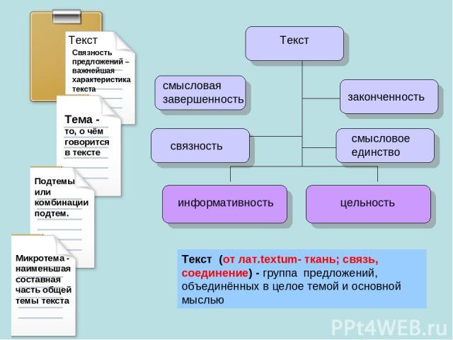 Текст Тема - то, о чём говорится в тексте Подтемы или комбинации подтем. Микротема - наименьшая составная часть общей темы текста Связность предложений – важнейшая характеристика текста смысловая завершенность законченность связность смысловое единс…