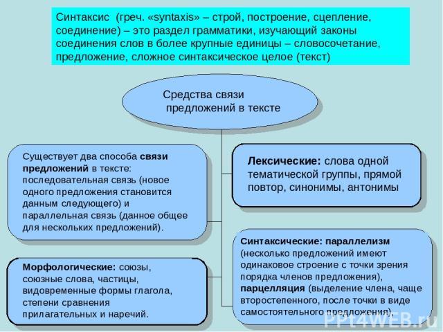 Существует два способа связи предложений в тексте: последовательная связь (новое одного предложения становится данным следующего) и параллельная связь (данное общее для нескольких предложений). Синтаксические: параллелизм (несколько предложений имею…
