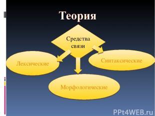 Средства связи Лексические Морфологические Синтаксические