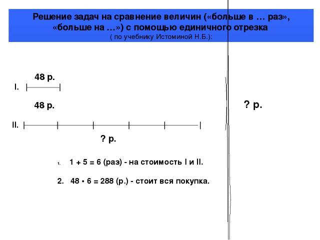 Решение задач на сравнение величин («больше в … раз», «больше на …») с помощью единичного отрезка ( по учебнику Истоминой Н.Б.): 48 р. I. | | 48 р. II. | | | | | | 1 + 5 = 6 (раз) - на стоимость I и II. 2. 48 • 6 = 288 (р.) - стоит вся покупка. ? р. ? р.